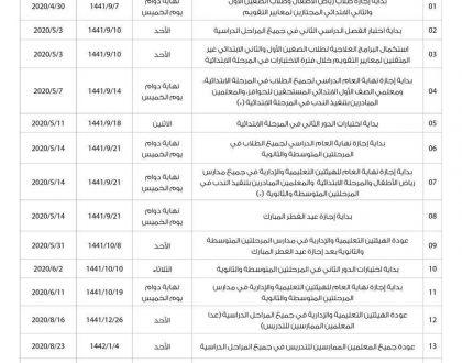 التقويم الدراسي التفصيلي لبقية العام الدراسي 1441هـ